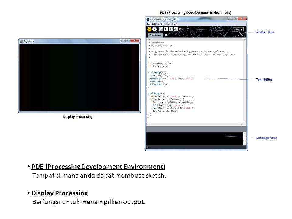 PDE (Processing Development Environment) Tempat dimana anda dapat membuat sketch. Display Processing Berfungsi untuk menampilkan output.