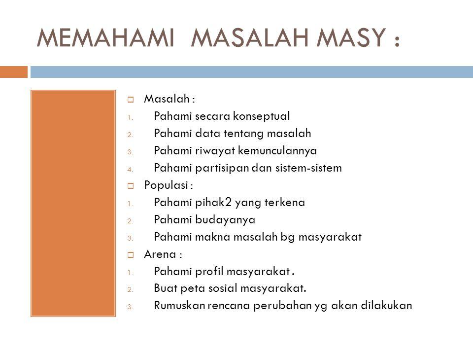 MEMAHAMI MASALAH MASY :  Masalah : 1.Pahami secara konseptual 2.