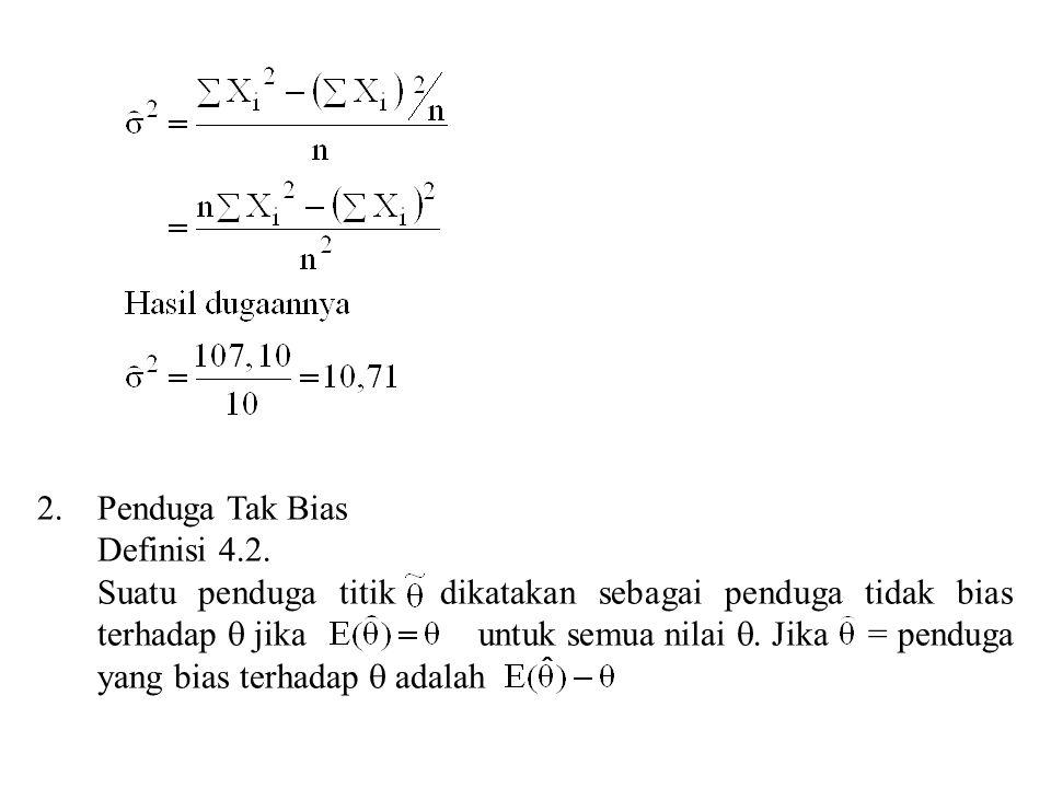 2.Penduga Tak Bias Definisi 4.2.