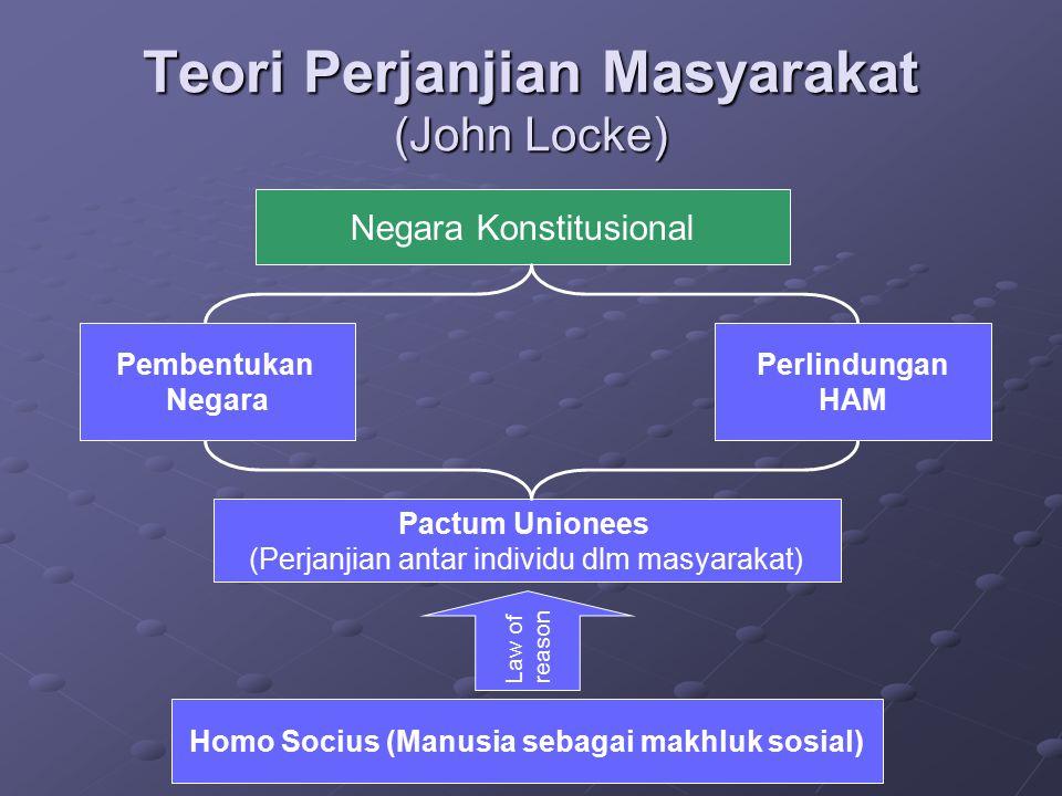 Teori Perjanjian Masyarakat (John Locke) Homo Socius (Manusia sebagai makhluk sosial) Pactum Unionees (Perjanjian antar individu dlm masyarakat) Pembe