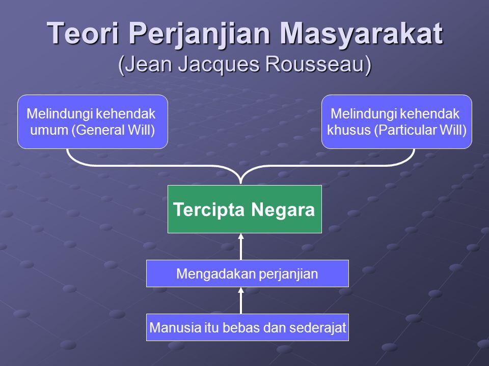 Teori Perjanjian Masyarakat (Jean Jacques Rousseau) Manusia itu bebas dan sederajat Mengadakan perjanjian Tercipta Negara Melindungi kehendak umum (Ge