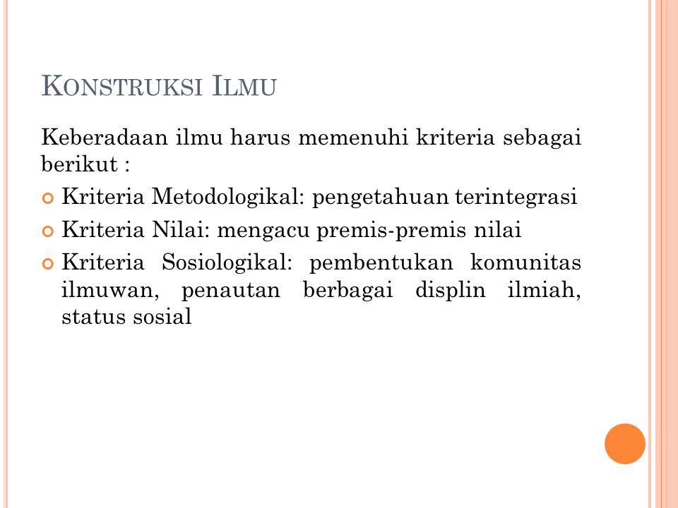 K ONSTRUKSI I LMU Keberadaan ilmu harus memenuhi kriteria sebagai berikut : Kriteria Metodologikal: pengetahuan terintegrasi Kriteria Nilai: mengacu p