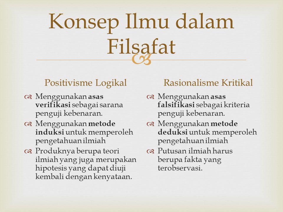  Konsep Ilmu dalam Filsafat Positivisme Logikal  Menggunakan asas verifikasi sebagai sarana penguji kebenaran.  Menggunakan metode induksi untuk me