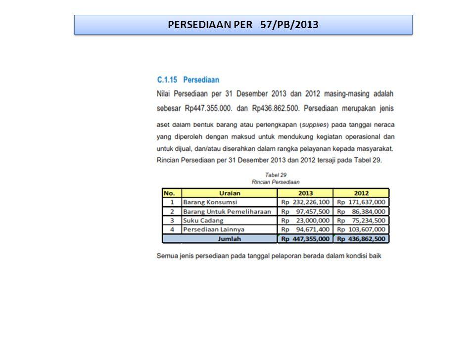 PERSEDIAAN PER 57/PB/2013