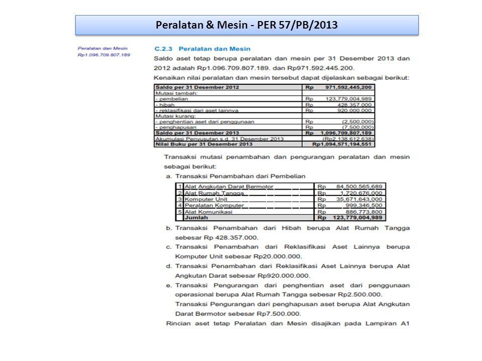 Peralatan & Mesin - PER 57/PB/2013