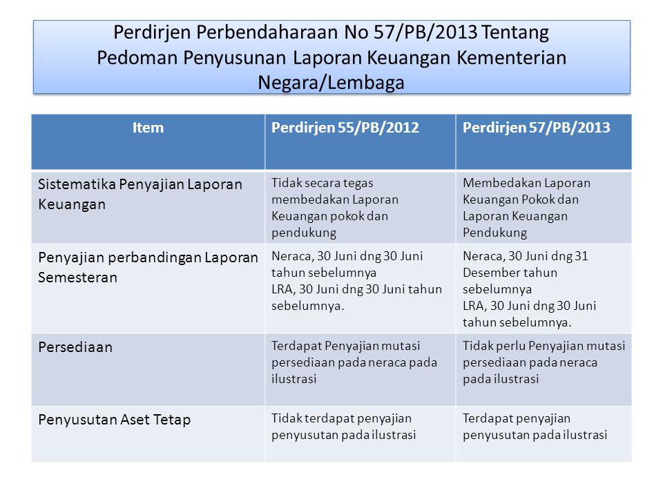 Perdirjen Perbendaharaan No 57/PB/2013 Tentang Pedoman Penyusunan Laporan Keuangan Kementerian Negara/Lembaga ItemPerdirjen 55/PB/2012Perdirjen 57/PB/