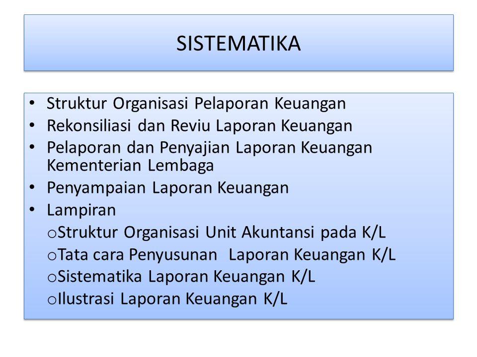 SISTEMATIKA Struktur Organisasi Pelaporan Keuangan Rekonsiliasi dan Reviu Laporan Keuangan Pelaporan dan Penyajian Laporan Keuangan Kementerian Lembag