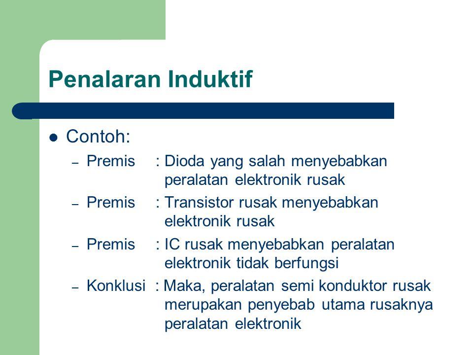 Penalaran Induktif Contoh: – Premis : Dioda yang salah menyebabkan peralatan elektronik rusak – Premis : Transistor rusak menyebabkan elektronik rusak