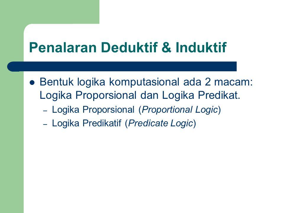 Penalaran Deduktif & Induktif Bentuk logika komputasional ada 2 macam: Logika Proporsional dan Logika Predikat. – Logika Proporsional (Proportional Lo