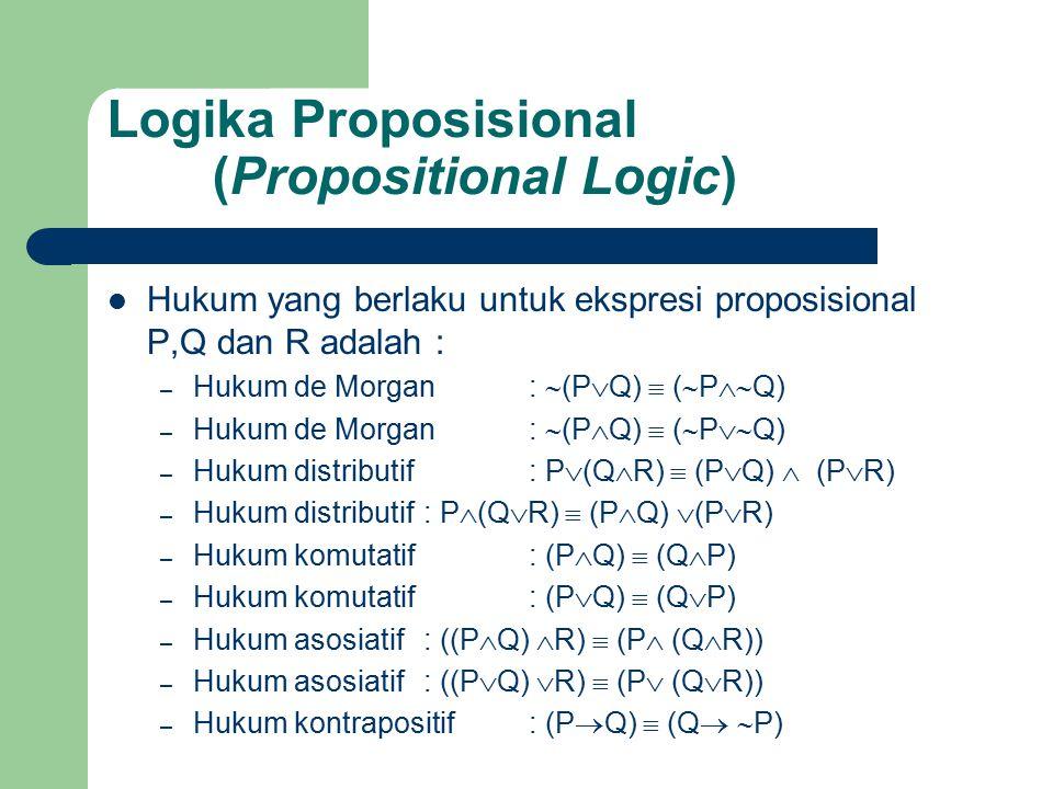 Logika Proposisional (Propositional Logic) Hukum yang berlaku untuk ekspresi proposisional P,Q dan R adalah : – Hukum de Morgan :  (P  Q)  (  P 