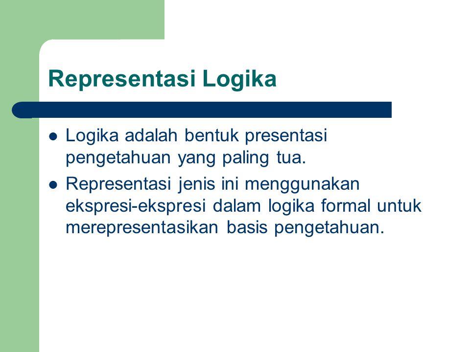 Representasi Logika Logika adalah bentuk presentasi pengetahuan yang paling tua. Representasi jenis ini menggunakan ekspresi-ekspresi dalam logika for