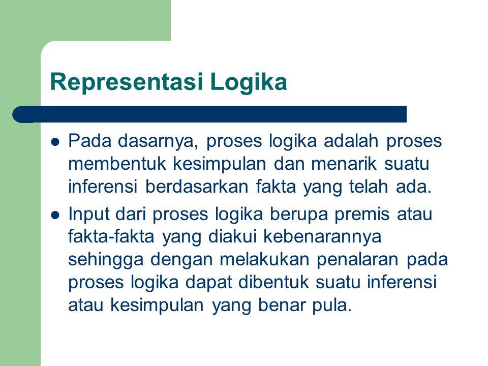 Representasi Logika Pada dasarnya, proses logika adalah proses membentuk kesimpulan dan menarik suatu inferensi berdasarkan fakta yang telah ada. Inpu