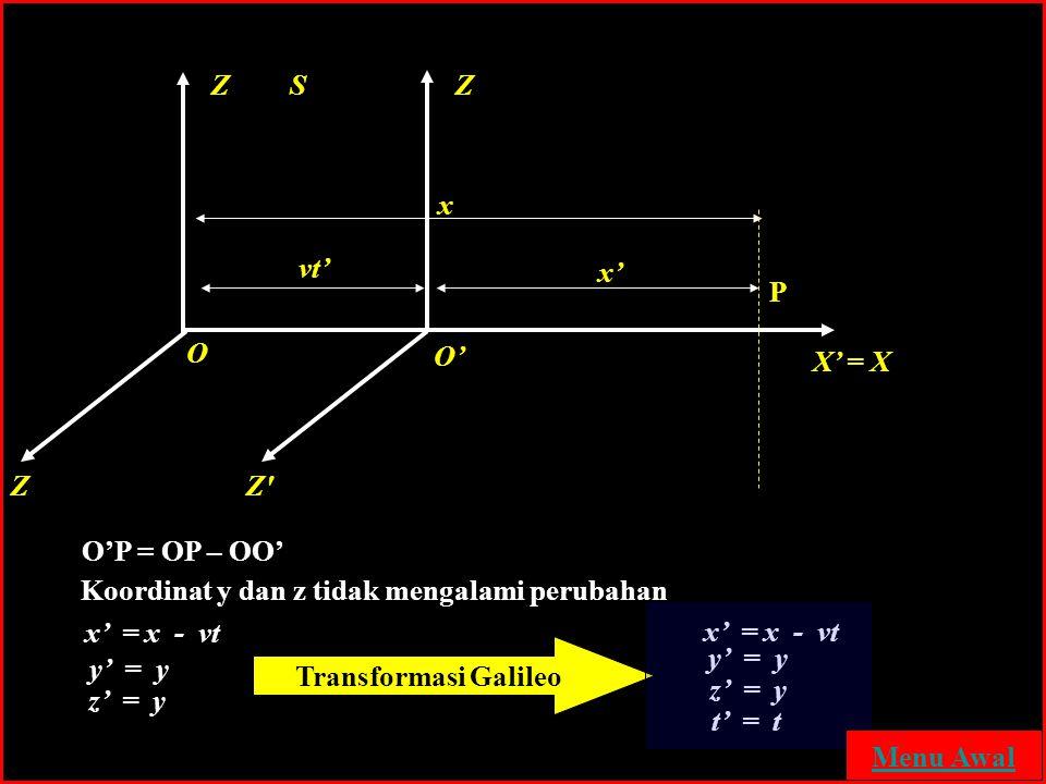 Z'Z X' = X O O' ZZ P Koordinat y dan z tidak mengalami perubahan O'P = OP – OO' x' = x - vt z' = y y' = y Transformasi Galileo z' = y y' = y x' = x -