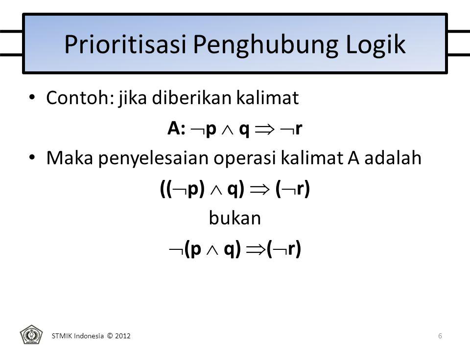 STMIK Indonesia © 2012 Aturan Kalimat Kalkulus Proposisi Kalimat dibentuk dalam aturan-aturan berikut: 1.Setiap proposisi adalah kalimat, 2.Jika F adalah kalimat, maka negasi (  F) adalah kalimat, 3.Jika F dan G adalah kalimat, maka konjungsi (F  G) adalah kalimat, 4.Jika F dan G adalah kalimat, maka disjungsi (F  G) adalah kalimat, 5.Jika F dan G adalah kalimat, maka implikasi (F  G) adalah kalimat.