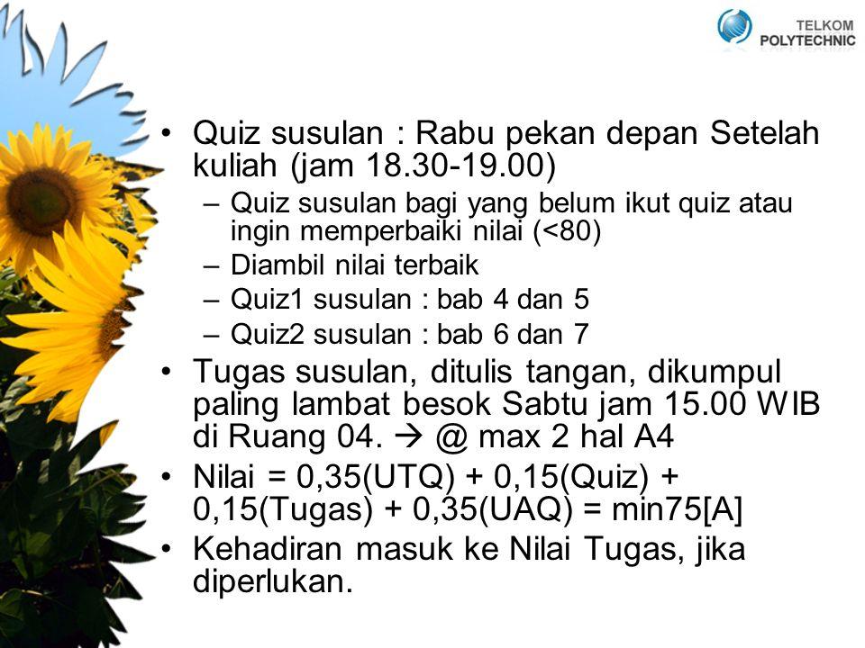 Quiz susulan : Rabu pekan depan Setelah kuliah (jam 18.30-19.00) –Quiz susulan bagi yang belum ikut quiz atau ingin memperbaiki nilai (<80) –Diambil nilai terbaik –Quiz1 susulan : bab 4 dan 5 –Quiz2 susulan : bab 6 dan 7 Tugas susulan, ditulis tangan, dikumpul paling lambat besok Sabtu jam 15.00 WIB di Ruang 04.
