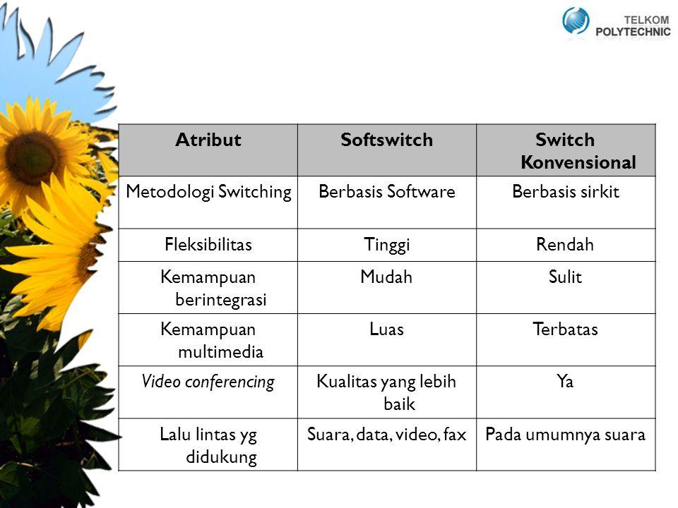 AtributSoftswitchSwitch Konvensional Metodologi SwitchingBerbasis SoftwareBerbasis sirkit FleksibilitasTinggiRendah Kemampuan berintegrasi MudahSulit Kemampuan multimedia LuasTerbatas Video conferencingKualitas yang lebih baik Ya Lalu lintas yg didukung Suara, data, video, faxPada umumnya suara