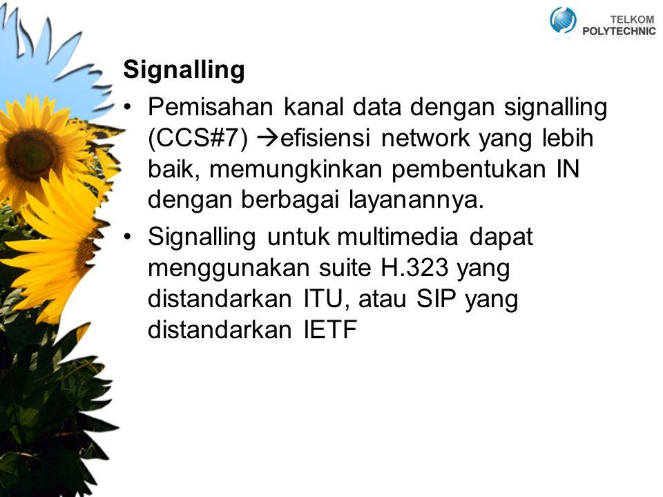 H.323 adalah rekomendasi ITU-T untuk komunikasi multimedia berbasis paket