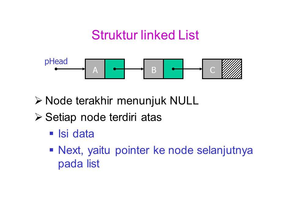 Struktur linked List  Node terakhir menunjuk NULL  Setiap node terdiri atas  Isi data  Next, yaitu pointer ke node selanjutnya pada list A pHead BC
