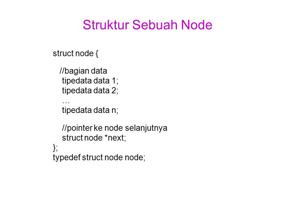 Struktur Sebuah Node struct node { //bagian data tipedata data 1; tipedata data 2; … tipedata data n; //pointer ke node selanjutnya struct node *next; }; typedef struct node node;