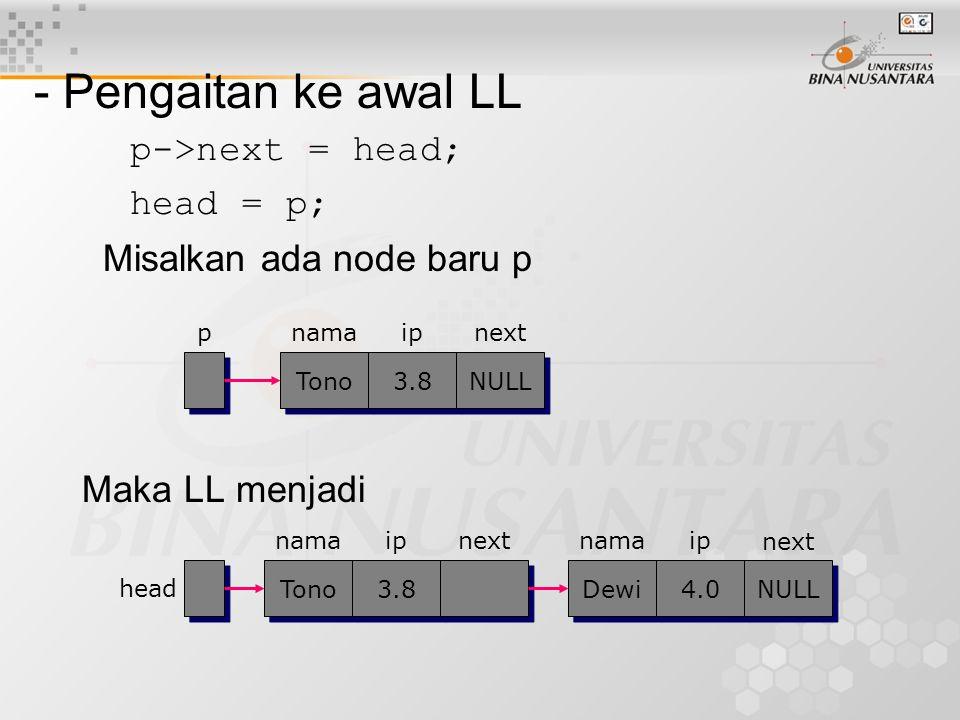 - Pengaitan ke awal LL p->next = head; head = p; Misalkan ada node baru p Maka LL menjadi pnamaip Tono 3.8 NULL next head namaip Dewi 4.0 NULL next namaip Tono 3.8 next