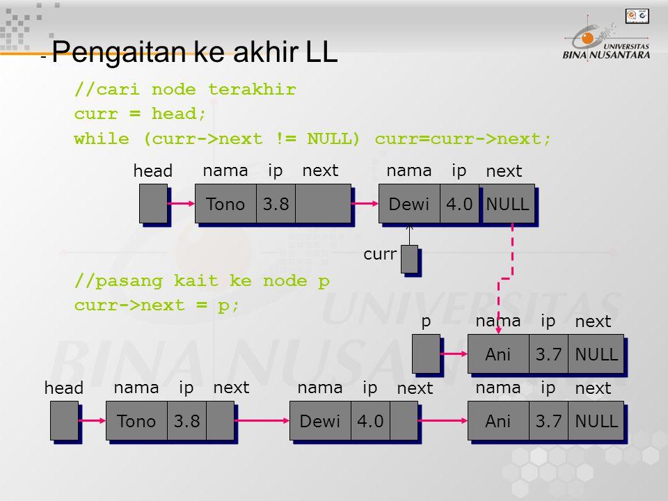 - Pengaitan ke akhir LL //cari node terakhir curr = head; while (curr->next != NULL) curr=curr->next; //pasang kait ke node p curr->next = p; head namaip Dewi 4.0 next namaip Tono 3.8 nextnamaip Ani 3.7 NULL next namaip Ani 3.7 NULL next p head namaip Dewi NULL next 4.0 namaip Tono 3.8 next curr