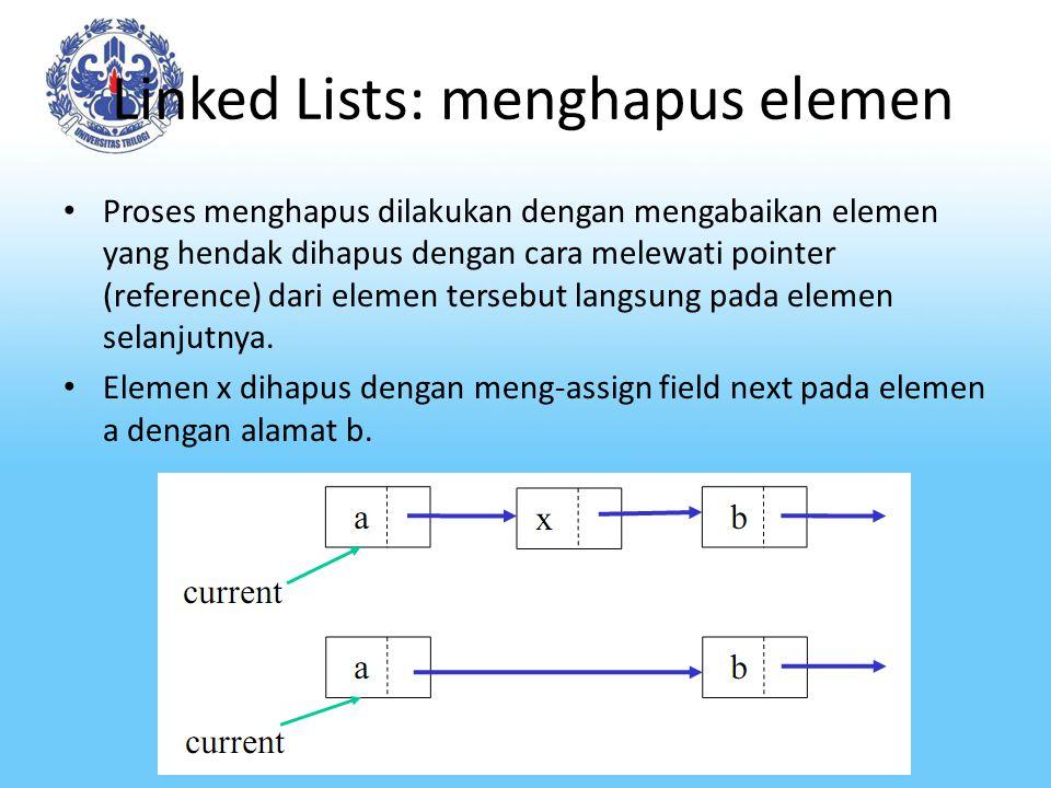 Linked Lists: menghapus elemen Proses menghapus dilakukan dengan mengabaikan elemen yang hendak dihapus dengan cara melewati pointer (reference) dari elemen tersebut langsung pada elemen selanjutnya.