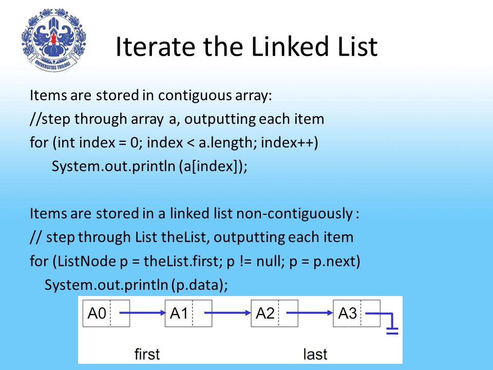 Iterate the Linked List Items are stored in contiguous array: //step through array a, outputting each item for (int index = 0; index < a.length; index