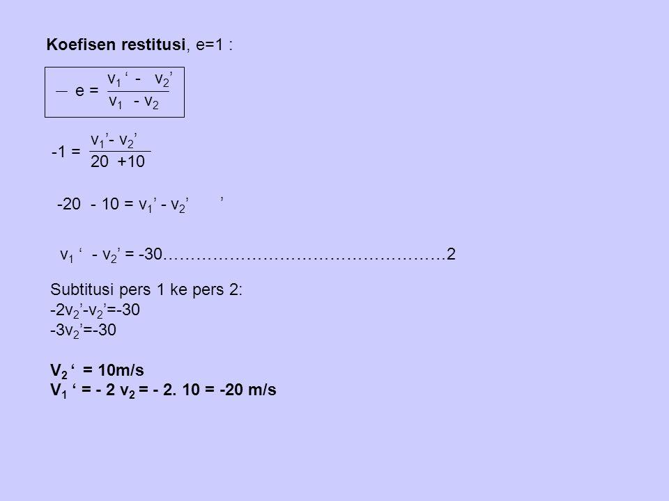 v 1 ' - v 2 ' e = v 1 - v 2 Koefisen restitusi, e=1 : v 1 '- v 2 ' -1 = 20 +10 -20 - 10 = v 1 ' - v 2 ' ' v 1 ' - v 2 ' = -30……………………………………………2 Subtitusi pers 1 ke pers 2: -2v 2 '-v 2 '=-30 -3v 2 '=-30 V 2 ' = 10m/s V 1 ' = - 2 v 2 = - 2.