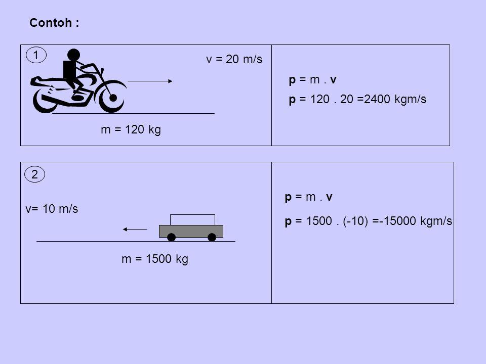 Contoh : v = 20 m/s m = 120 kg p = m. v p = 120. 20 =2400 kgm/s v= 10 m/s m = 1500 kg p = m. v p = 1500. (-10) =-15000 kgm/s 1 2