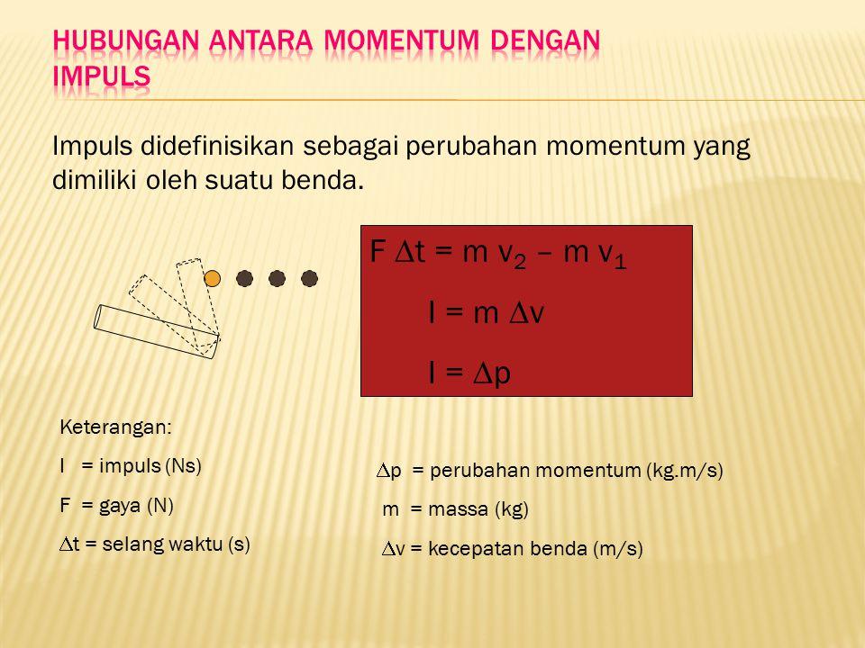 Impuls didefinisikan sebagai perubahan momentum yang dimiliki oleh suatu benda. F  t = m v 2 – m v 1 I = m  v I =  p Keterangan: I = impuls (Ns) F
