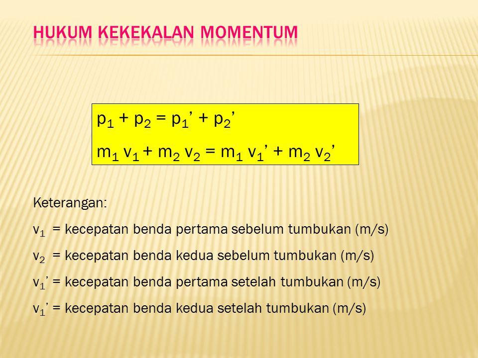 p 1 + p 2 = p 1 ' + p 2 ' m 1 v 1 + m 2 v 2 = m 1 v 1 ' + m 2 v 2 ' Keterangan: v 1 = kecepatan benda pertama sebelum tumbukan (m/s) v 2 = kecepatan b