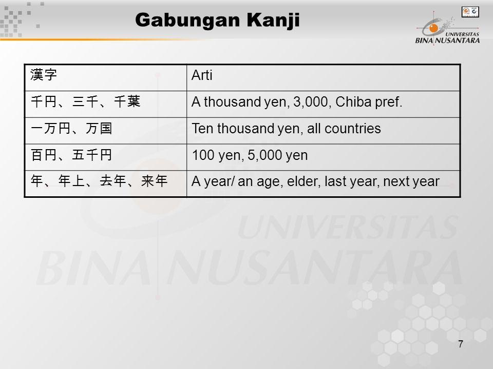 7 Gabungan Kanji 漢字 Arti 千円、三千、千葉 A thousand yen, 3,000, Chiba pref.
