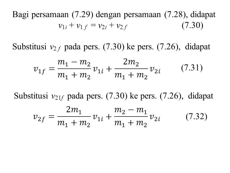 Bagi persamaan (7.29) dengan persamaan (7.28), didapat v 1i + v 1 f = v 2i + v 2 f (7.30) Substitusi v 2 f pada pers. (7.30) ke pers. (7.26), didapat