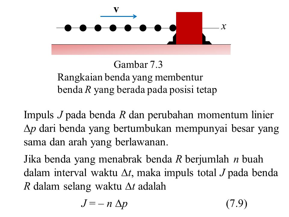 Substitusi (7.9) ke (7.8) didapat (7.10) Besaran (n/  t) adalah banyak benda yang membentur benda R (lihat Gambar 7.3) Jika tumbukan berhenti pada saat tabrakan sedang berlangsung, maka dari persamaan (7.10) didapat  v = v f – v i = 0 – v i = –v (7.11) Jika benda-benda yang menabrak benda R terpental kebelakang, maka kecepatan benda tidak berubah; hanya arahnya yang berubah, sehingga v f = –v.