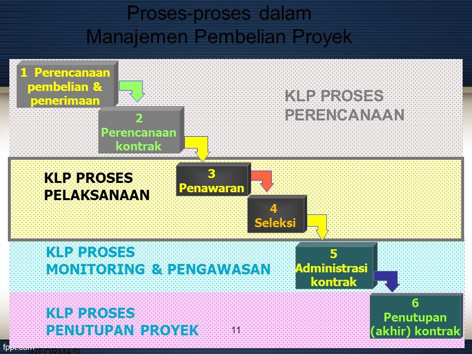 Proses-proses dalam Manajemen Pembelian Proyek KLP PROSES PERENCANAAN FAKULTAS TEKNOLOGI INFORMASI MANAJEMEN PROYEK P/L – IF015 - 3 SKS 1 Perencanaan