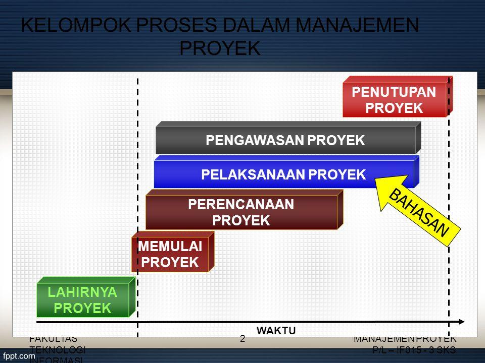 KELOMPOK PROSES DALAM MANAJEMEN PROYEK FAKULTAS TEKNOLOGI INFORMASI MANAJEMEN PROYEK P/L – IF015 - 3 SKS LAHIRNYA PROYEK MEMULAI PROYEK PERENCANAAN PR