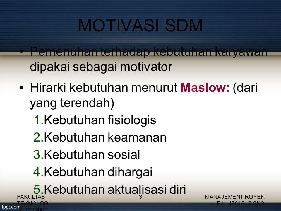 MOTIVASI SDM Pemenuhan terhadap kebutuhan karyawan dipakai sebagai motivator Hirarki kebutuhan menurut Maslow: (dari yang terendah) 1.Kebutuhan fisiol
