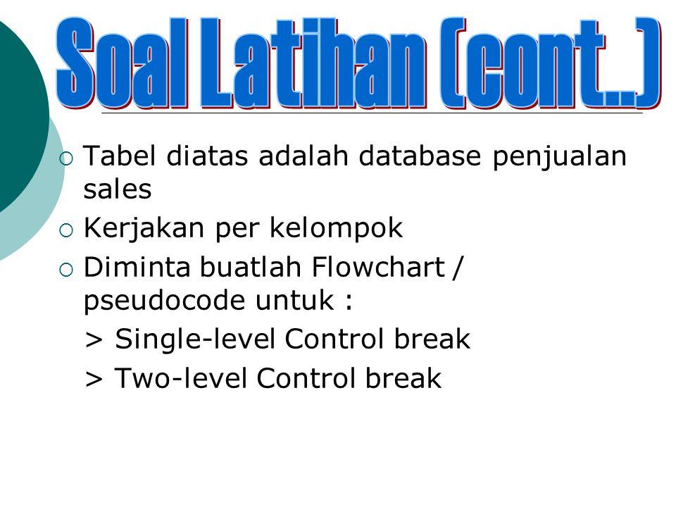  Tabel diatas adalah database penjualan sales  Kerjakan per kelompok  Diminta buatlah Flowchart / pseudocode untuk : > Single-level Control break >
