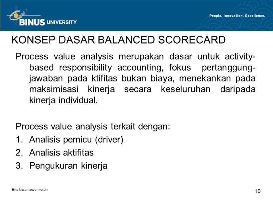 KONSEP DASAR BALANCED SCORECARD Process value analysis merupakan dasar untuk activity- based responsibility accounting, fokus pertanggung- jawaban pad