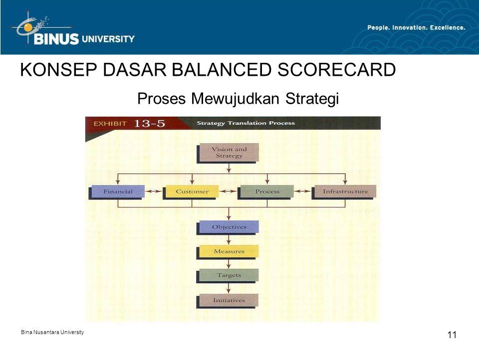 KONSEP DASAR BALANCED SCORECARD Proses Mewujudkan Strategi Bina Nusantara University 11