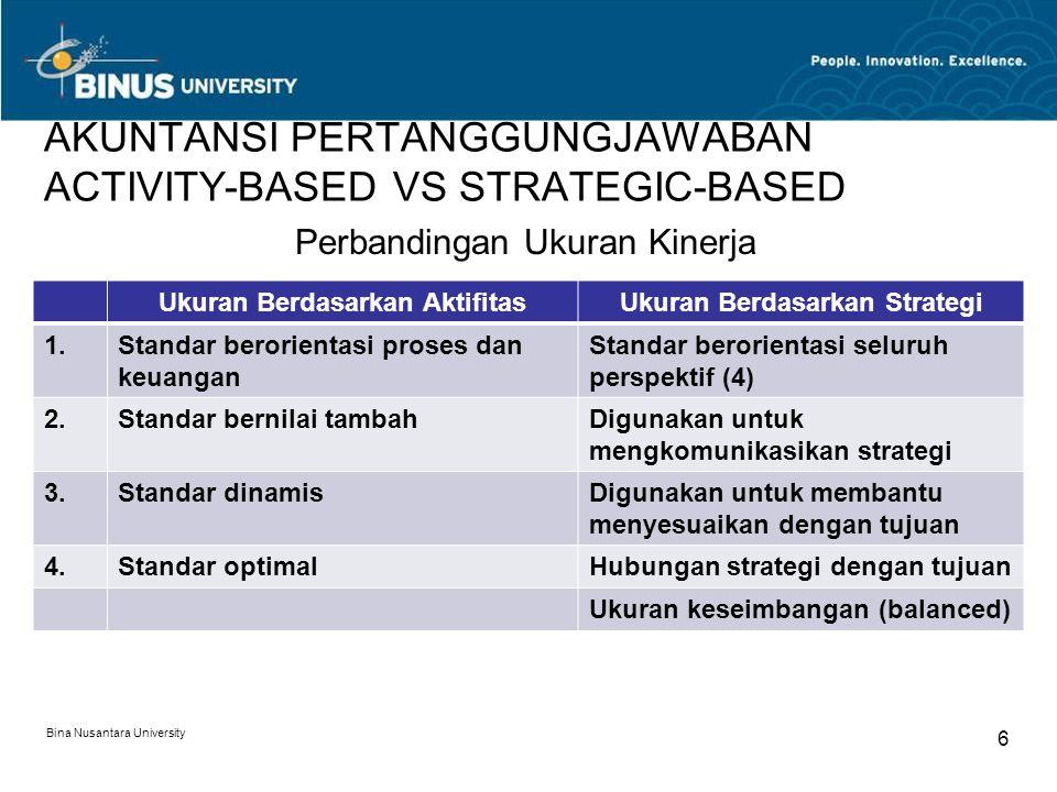 AKUNTANSI PERTANGGUNGJAWABAN ACTIVITY-BASED VS STRATEGIC-BASED Perbandingan Ukuran Kinerja Bina Nusantara University 6 Ukuran Berdasarkan AktifitasUku