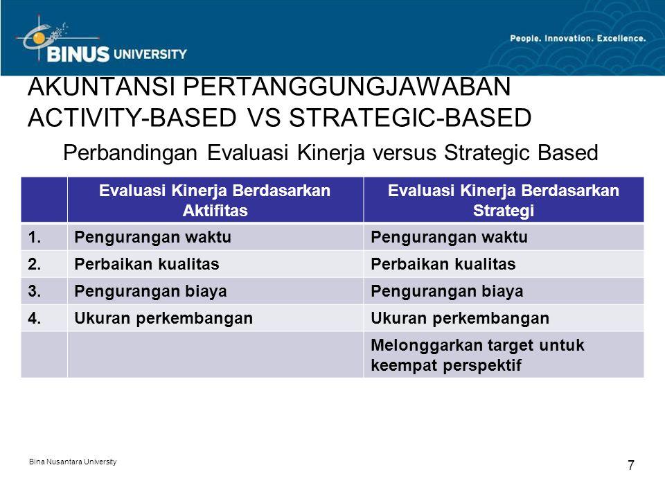 AKUNTANSI PERTANGGUNGJAWABAN ACTIVITY-BASED VS STRATEGIC-BASED Perbandingan Imbalan (Reward) Bina Nusantara University 8 Imbalan Berdasarkan AktifitasImbalan Berdasarkan Strategi 1.Kinerja diukur pada empat atau lebih dimensi 2.Imbalan kelompok 3.Peningkatan gaji 4.Promosi 5.Bonus, profit sharing, gainsharing