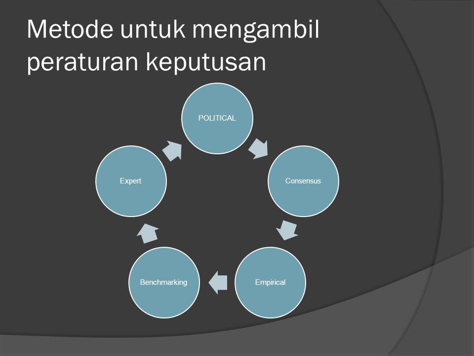 Metode untuk mengambil peraturan keputusan POLITICALConsensusEmpiricalBenchmarkingExpert