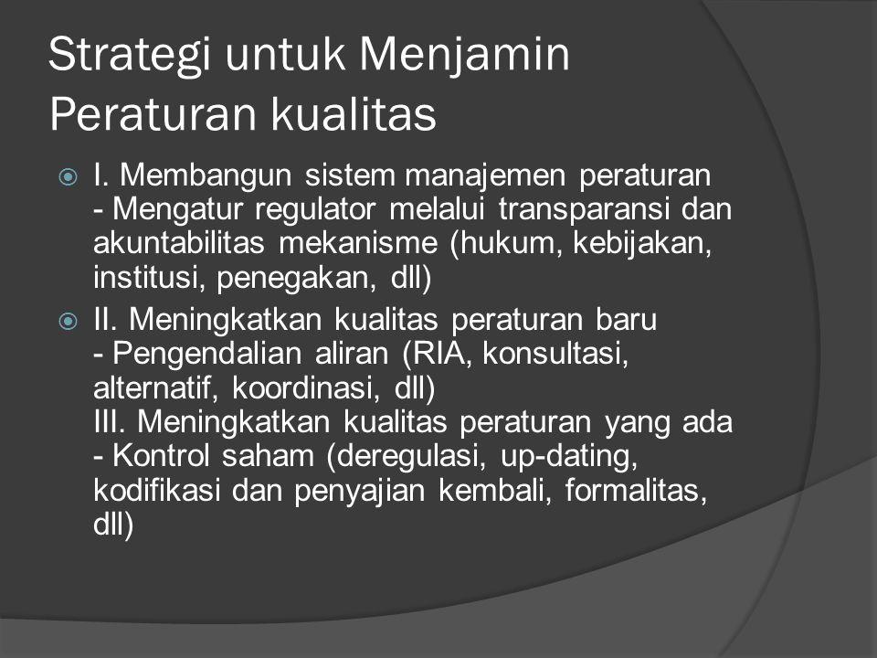 Strategi untuk Menjamin Peraturan kualitas  I.