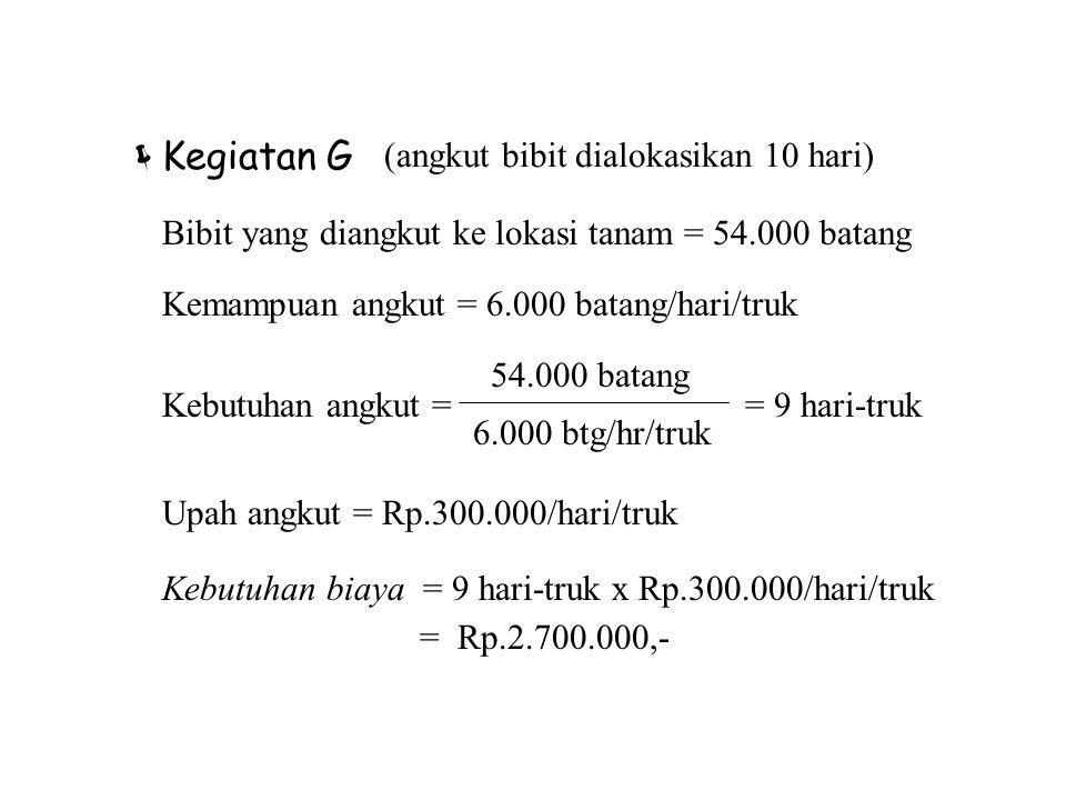  Kegiatan G (angkut bibit dialokasikan 10 hari) Upah angkut = Rp.300.000/hari/truk Kebutuhan biaya = 9 hari-truk x Rp.300.000/hari/truk = Rp.2.700.00