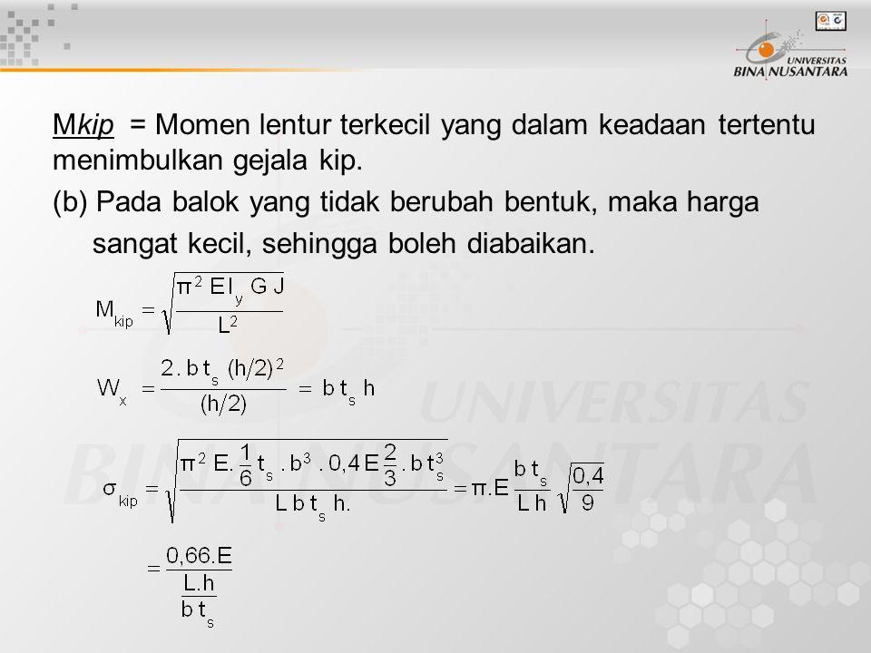 ( c) Pada balok yang dapat berubah bentuk, maka nilai sangat kecil, sehingga boleh diabaikan.