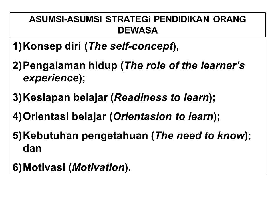 1)Konsep diri (The self-concept), 2)Pengalaman hidup (The role of the learner's experience); 3)Kesiapan belajar (Readiness to learn); 4)Orientasi bela