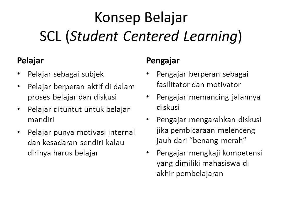Konsep Belajar SCL (Student Centered Learning) Pelajar Pelajar sebagai subjek Pelajar berperan aktif di dalam proses belajar dan diskusi Pelajar ditun