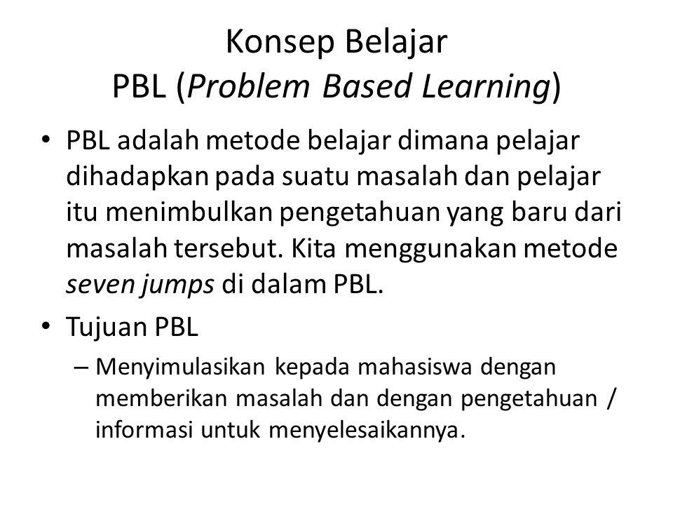 Konsep Belajar PBL (Problem Based Learning) PBL adalah metode belajar dimana pelajar dihadapkan pada suatu masalah dan pelajar itu menimbulkan pengetahuan yang baru dari masalah tersebut.