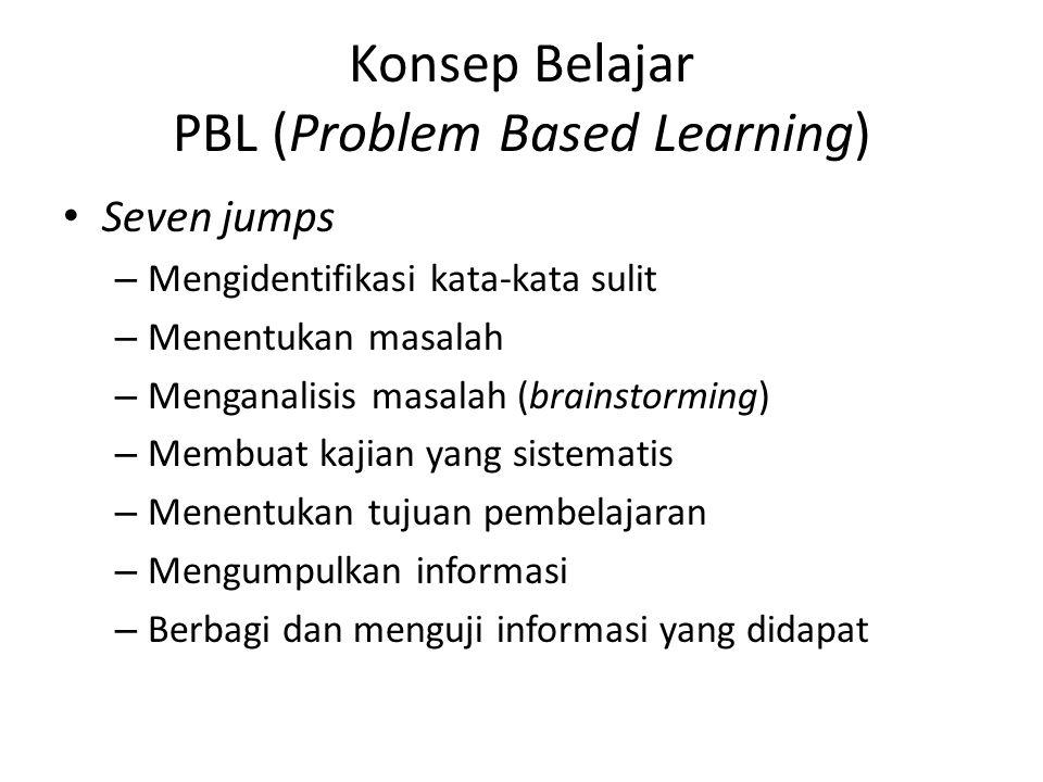 Konsep Belajar PBL (Problem Based Learning) Seven jumps – Mengidentifikasi kata-kata sulit – Menentukan masalah – Menganalisis masalah (brainstorming) – Membuat kajian yang sistematis – Menentukan tujuan pembelajaran – Mengumpulkan informasi – Berbagi dan menguji informasi yang didapat